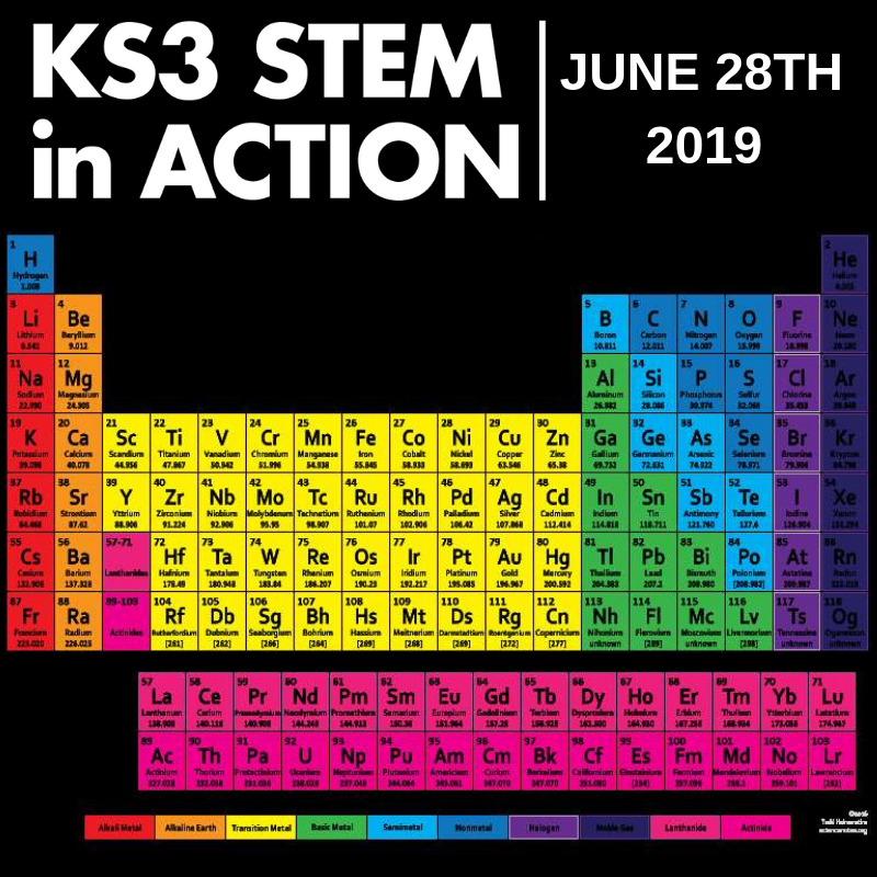 Celebrating the International Year of the Periodic Table